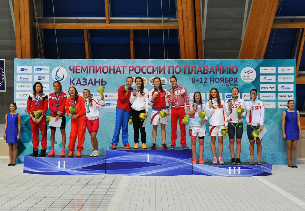 Третий день Чемпионата России — 17 «билетов» в Европу